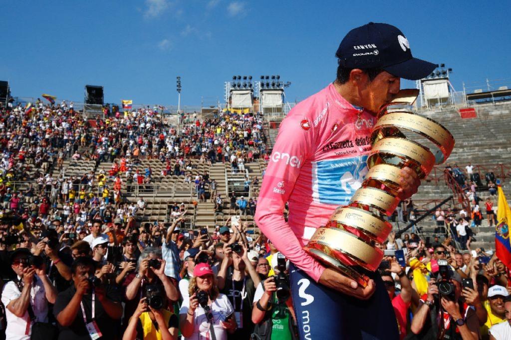Giro 2020 Favorileri Kim