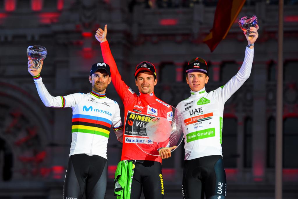 La Vuelta 2019 Primoz Roglic