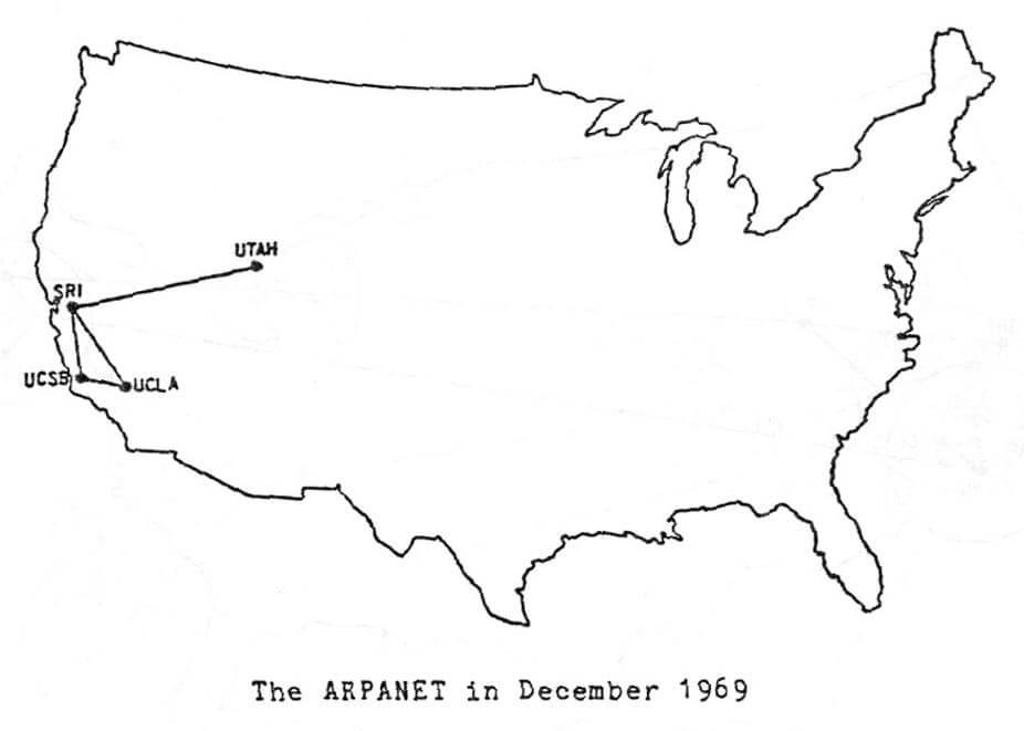 ARPANET Ağı